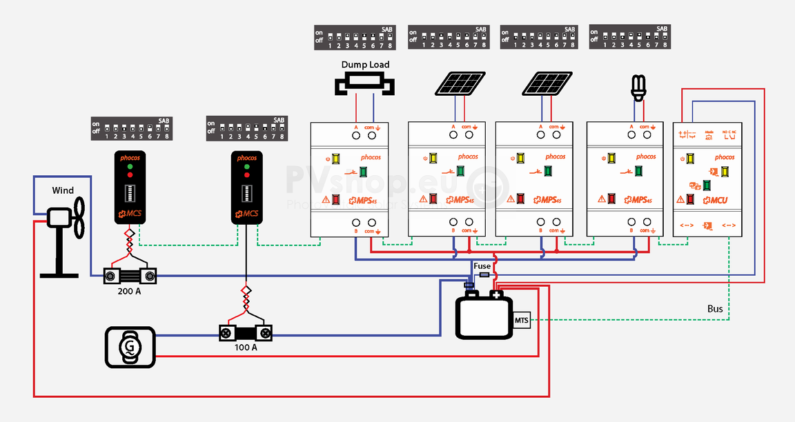pv solar diagram of phocos mppt, mps, mcs, shunt, mcu, mts