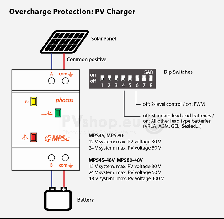 PV solar diagram for Phocos MPS as charge controller for 12/24/48V systems