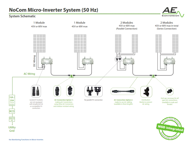 AEconversion micro inverter system diagram with NoCom