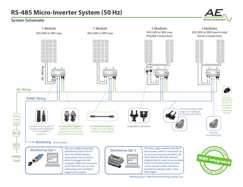 solaredge inverter wiring diagram inverter free printable wiring diagrams