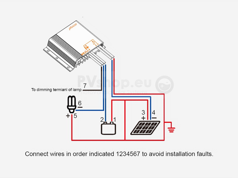 How to connect an PV solar charge controller. Here the step sequences...