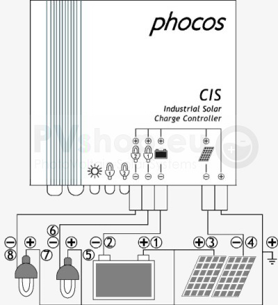 PV solar diagram of Phocos CIS-2L Waterproof charge controller for 12/24V systems