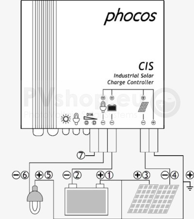 PV solar diagram of Phocos CIS Waterproof charge controller for 12/24V systems