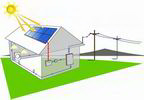 PV grid connected (on-grid) solar system in PVshop.eu