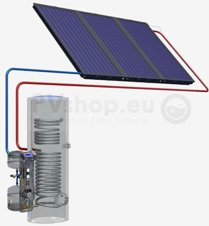 Diagram of thermal solar diagram in PVshop.eu