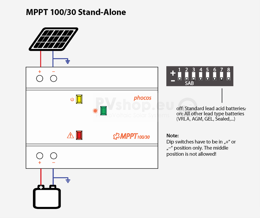 Diagram of Phocos MPPT 100/30 PV Solar Charge Controller for 12/24V systems