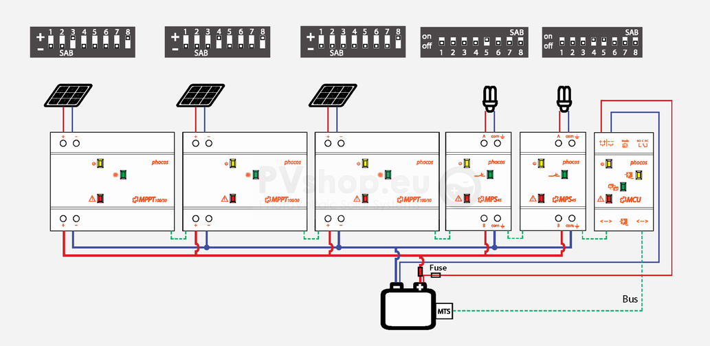 Diagram of Phocos MPPT, MPS, MCU, MTS components for PV solar 12/24V systems