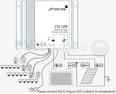 PV solar diagram of Phocos CIS-LED Waterproof charge controller for 12V systems