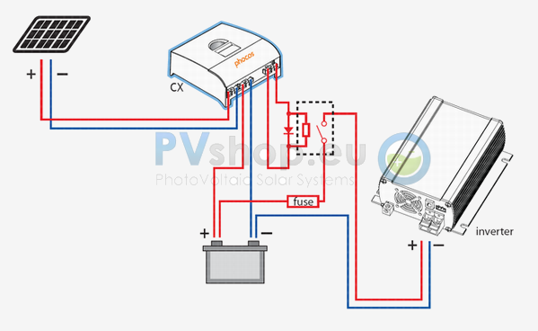Example: standard PV solar diagram with Phocos PWM charge controller and an 230V-AV pure sine wave solar inverter