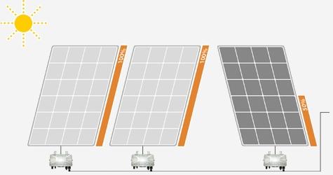 slit solar panel install enphase